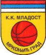 Mladost Mrkonjić Grad