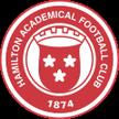 Hamilton U21