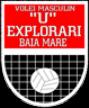 Stiinta Baia Mare