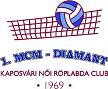 MCM Kaposvár